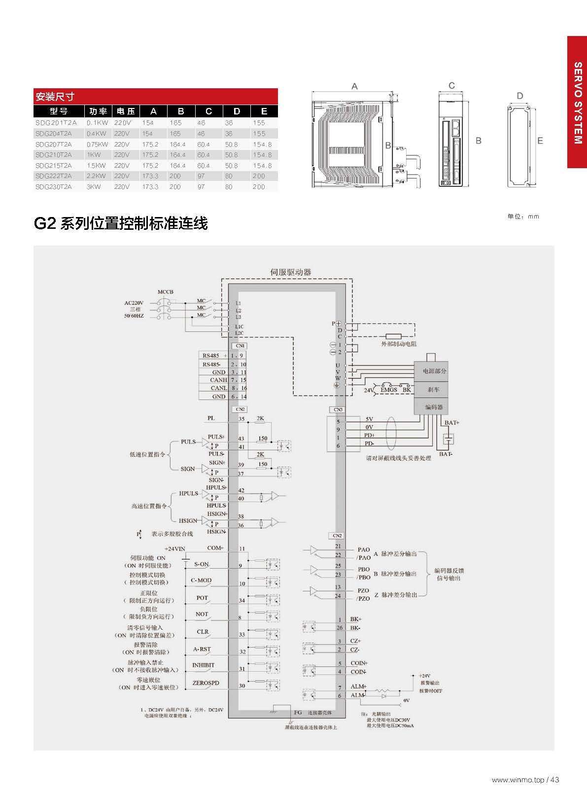 g2系列伺服驱动器